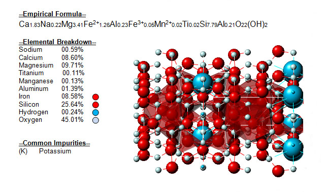 структура нефрита