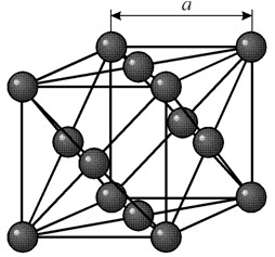 структура никеля