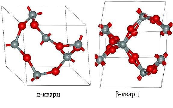 структура горного хрусталя