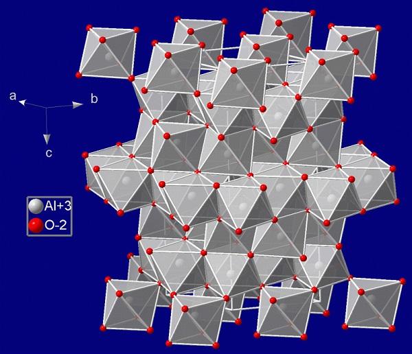 Кристаллическая структура рубина