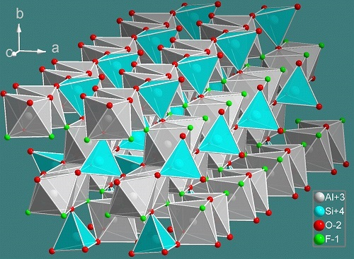 структура топаза