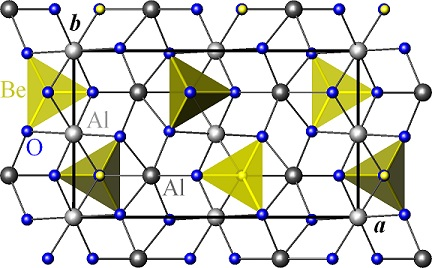 структура александрита