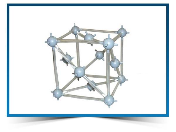 Кристаллическая структура меди