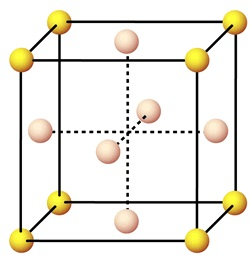 Кристаллическая структура золота