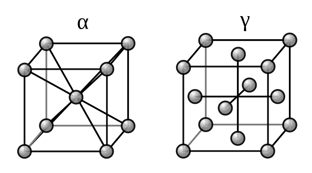 Две модификации кристаллической решетки железа
