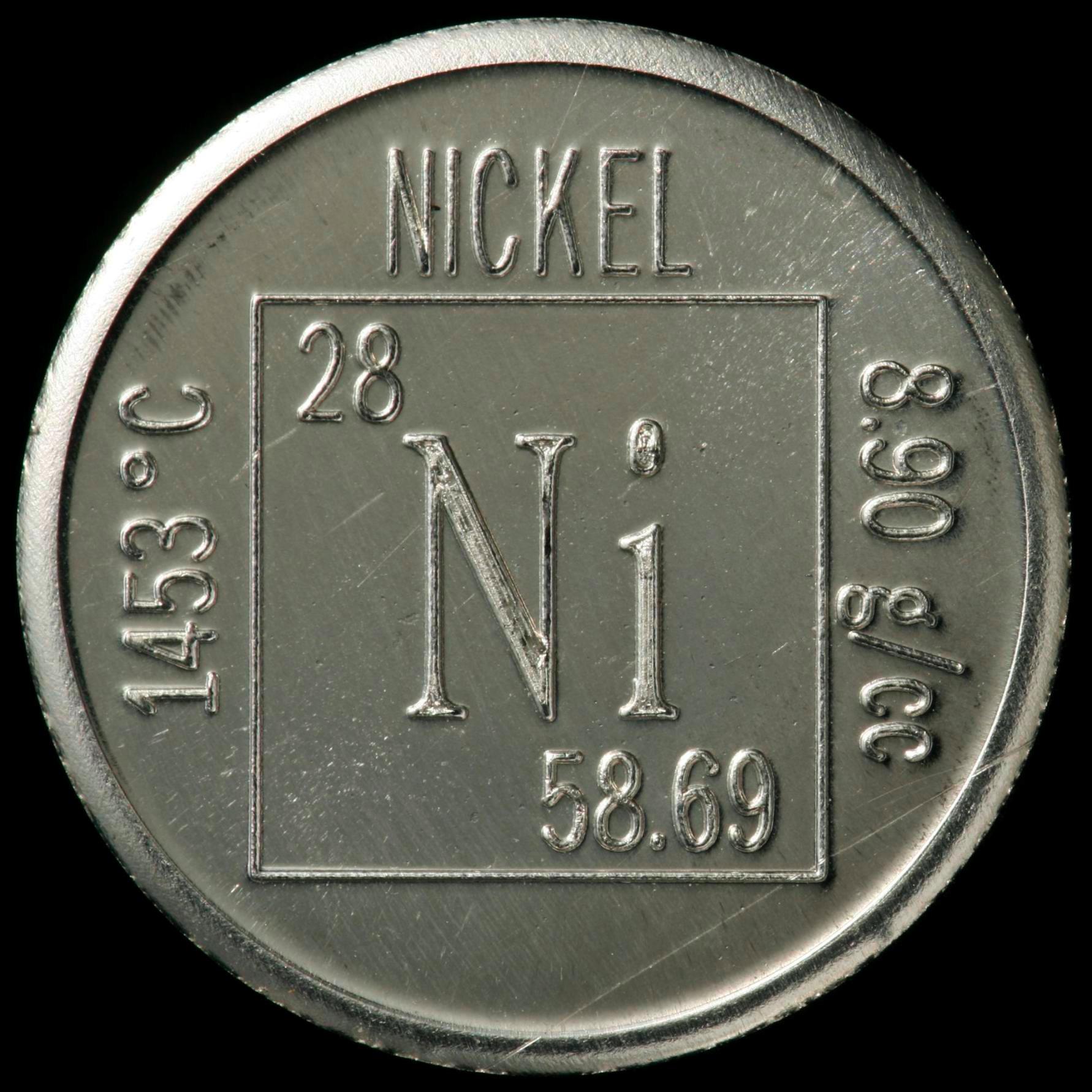 продукция из никеля