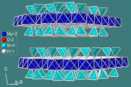 структура талька