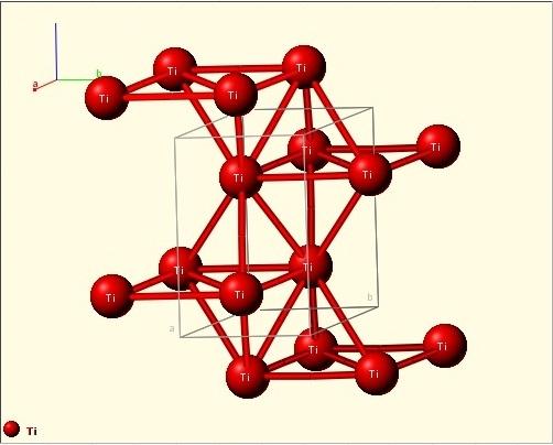 Кристаллическая структура кристалла