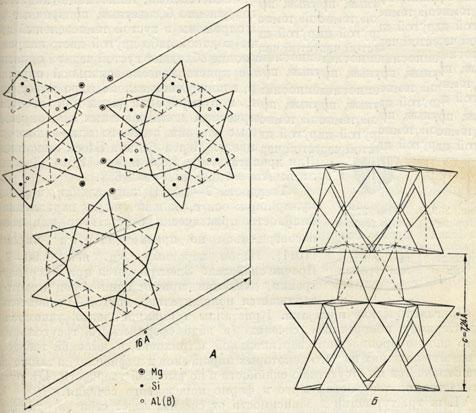 структура турмалина